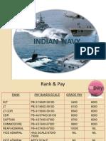 India Navy Pay
