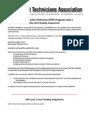 CMT Level 1 - 2013 Practice Exam | Technical Analysis