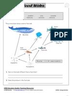ScP042 Ecology Activities