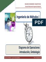 M3.3 IM I - USMP - Estudio de Métodos - Tipos de Diagramas, Simbología