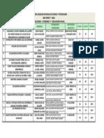 Resultados 2013 Fencyt Imprimir Inicial