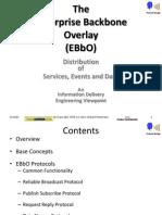 Enterprise Backbone Overlay Std3.2