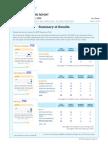 Ha Pham - SAT Score Report