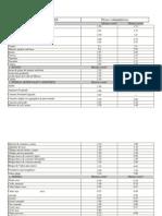 Tabla Materiales_Pesos volumétricos