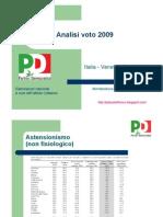 Provinciale Analisi voto 2009
