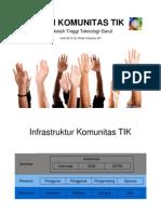 UKM Komunitas TIK Sekolah Tinggi Teknologi Garut