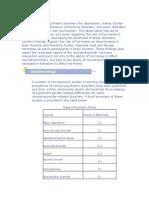 Documents Conditions Endocrinology & Hormones Hormones & Neurotransmitters