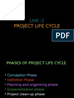 Pm_project Life Cycle