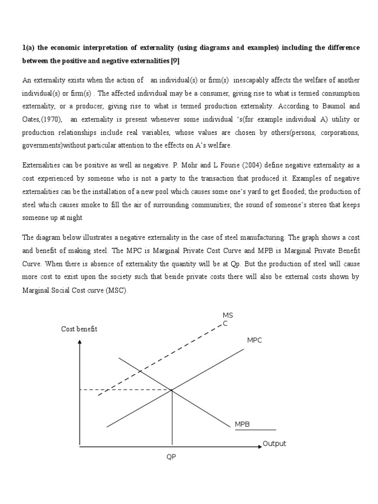 Externality Assignment Externality Demand
