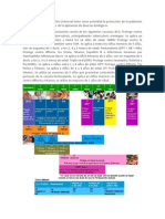 El Programa de Vacunación Universal