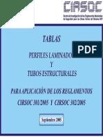 Tablas de Perfiles Laminados y Tubos Estructurales_Rev1