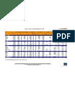 Industrial Statistics Q2 - 2009