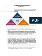 Substansi Pengembangan PAI Kurikulum 2013