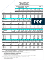 Revised Withholding Tax Tables2009