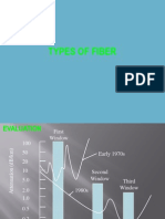 Fiber Types