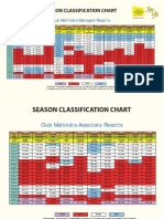 SeasonClassificationChart_2010