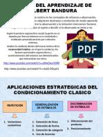 CUARTA CLASE Aprendizaje Social y Clasico Generalizacion