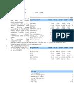 Final Report Cygnus - SUN PHARMA