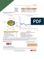 fima pb acciones.pdf
