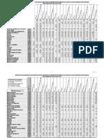 parametros-ponderacion