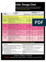 Flairform Dosage Chart Metric