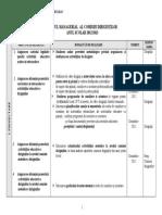 Plan Managerial Comisia Dirigintilor 2012-2013