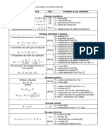 Formulas Tema 1 - Energia