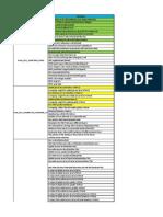 2G Parameter List_ZTE