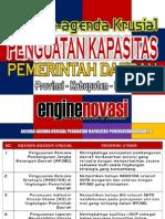 Agenda-Agenda Krusial Penguatan Kapasitas Pemerintah Daerah (Haris Faozan 2013)