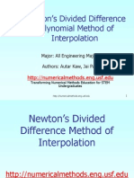 Newton's Divided Difference