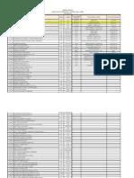 Formularios b 2013