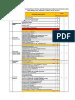 Daftar Nama Peserta Monev Pkm 2013