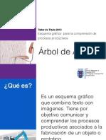 Árbol de armado.pdf