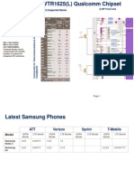Qualcomm Chipsets