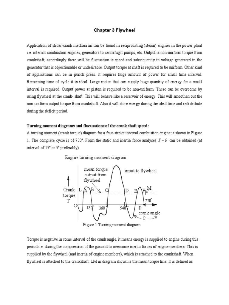 Flywheel Torque Internal Combustion Engine Vmax Diagram