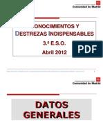 Resultados CDI 2012