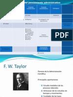 01 Evolución del pensamiento administrativo primera parte (1)