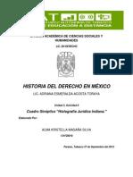 131F28010_ALMA_KRISTELLA_MAGAÑA_SILVA_UNIDAD_3_ACT_8