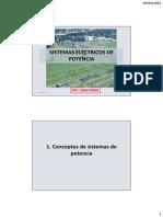 Conceptos de sistemas de potencia.pdf