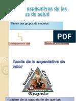 Modelos Explicativos de Las Conductas de Salud
