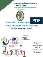 C4 PRODUCCION DE AZÚCAR