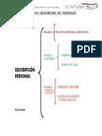ESQUEMA-DESCRIPCIÓN-DE-PERSONAS-