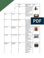Inventos acabado.pdf