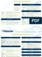 Atlassian Git Cheatsheet