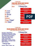 7 Prinsip BSMM