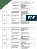RPT Maths Form 1( 2013)