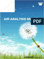 Air Analysis Meters Category