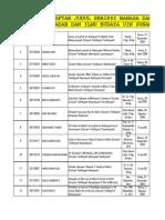 daftar-judul-skripsi-2005-2011