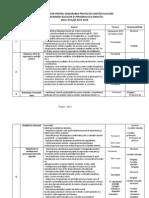 Plan de Masuri Protectia Unitatii Scolare 2013-2014
