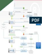 Articles-578 Diagrama PDF
